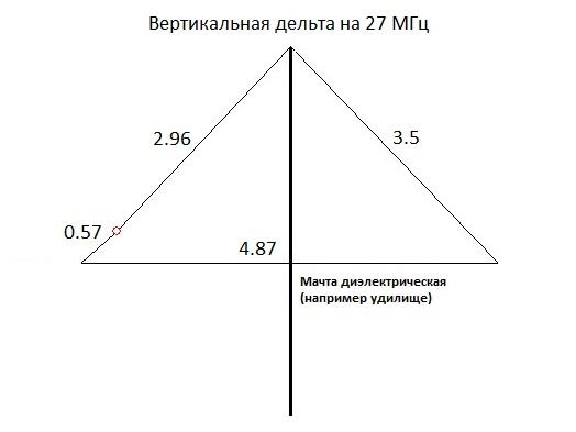 Треугольник на 20 метров своими руками 829